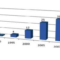 Lợi thế của ngành công nghiệp túi nhựa Việt Nam